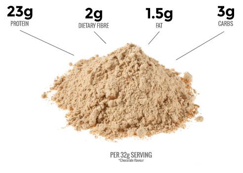 NutriTechfit-Whey-sachet-box-product-page2